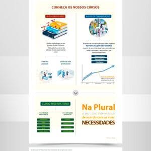 Plural Idiomas - Cursos